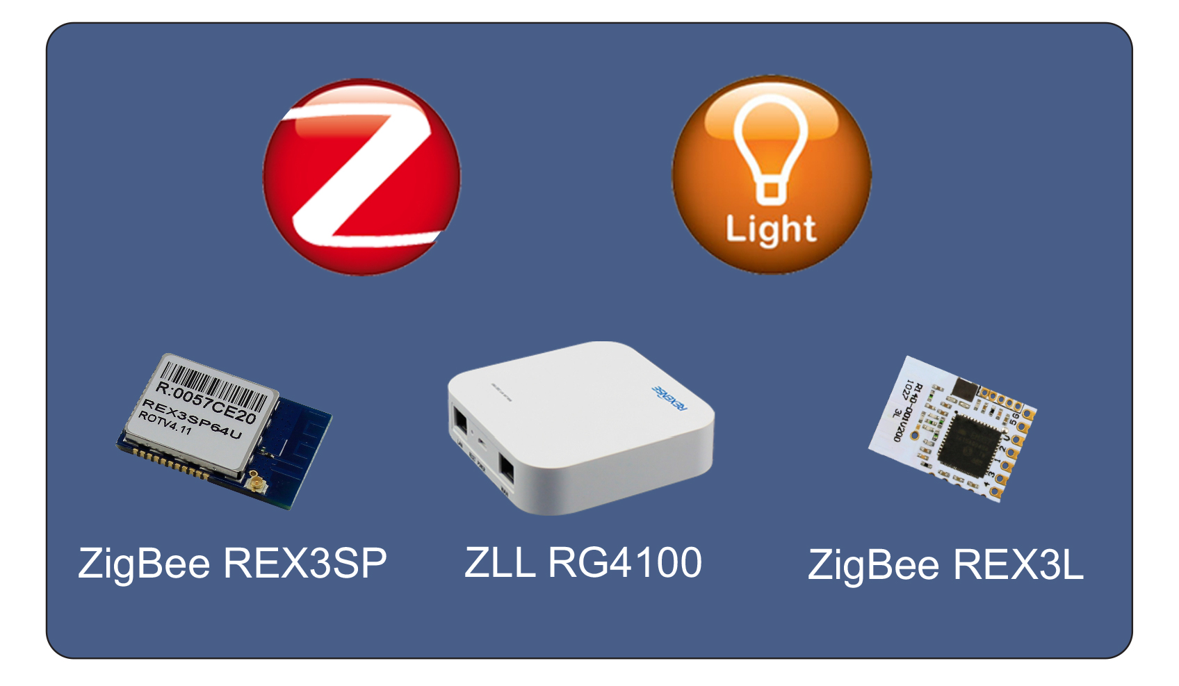 Canatek   ZigBee Light Link & Apps on status light, loop light, top light,